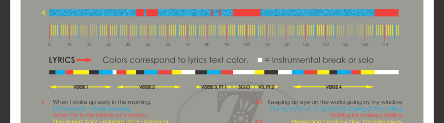 "The Beatles' ""I'm Only Sleeping"": An Infographic"